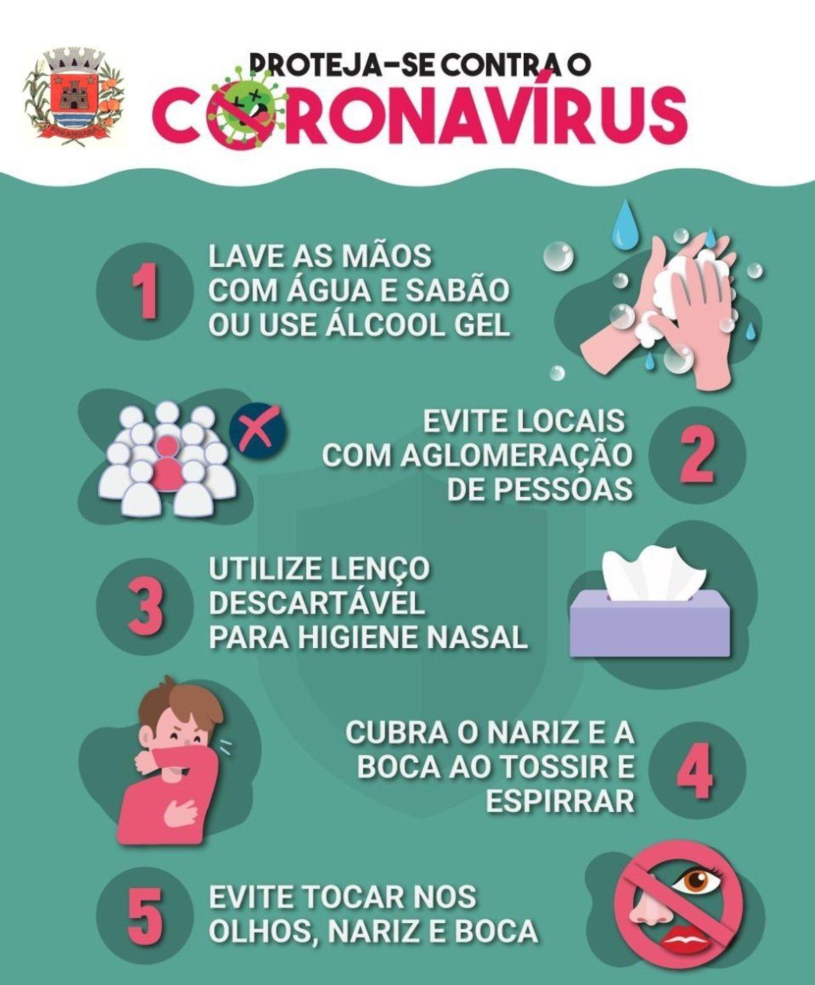 Coronavirus - Prefeitura porangaba